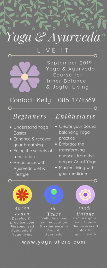 Infograph Yoga Ayurveda living with Kelly Marie Mills